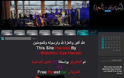 Wa forex site de piratage
