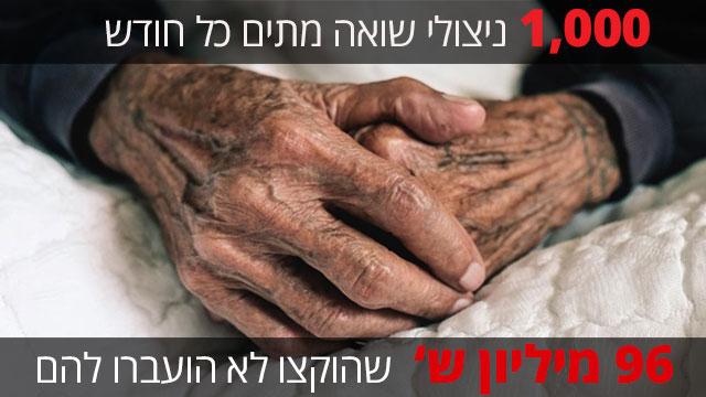 הקהילה מחלקת מזון לקשישים ניצולי שואה בני 85 ומעלה Untitled-1