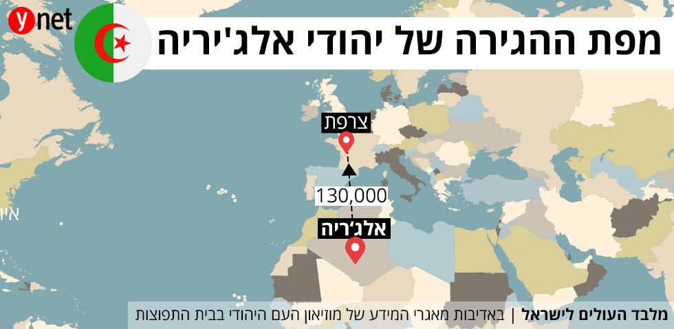 יציאת המזרח: לאן התפזרו מיליון יהודים 2