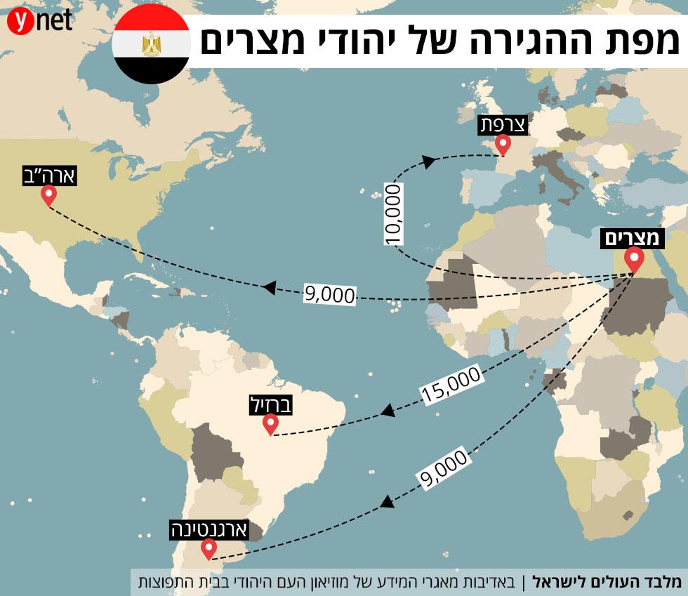 יציאת המזרח: לאן התפזרו מיליון יהודים 5