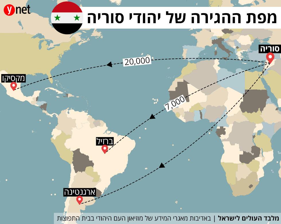 יציאת המזרח: לאן התפזרו מיליון יהודים 7