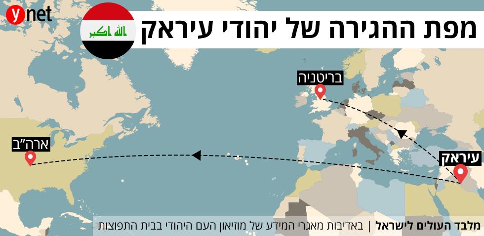 יציאת המזרח: לאן התפזרו מיליון יהודים 1122
