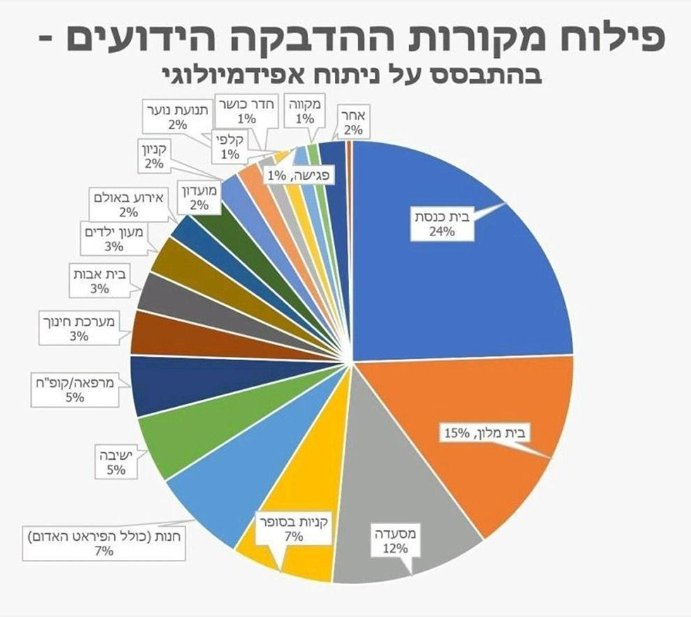 האם ישראל לפני שואה שניה לכאורה ? 111